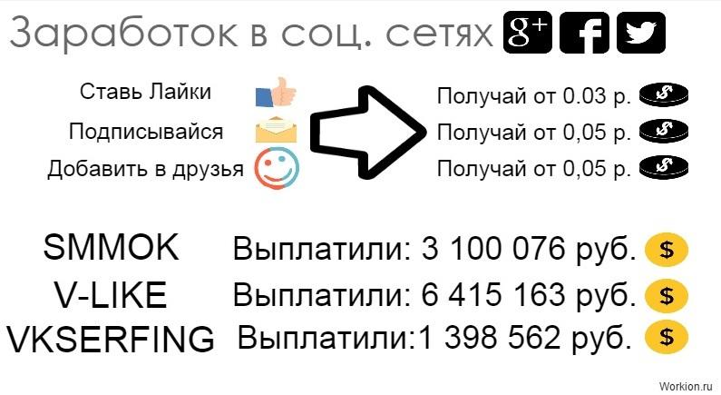 база данных cronos теле2 2012 - Социальная сеть