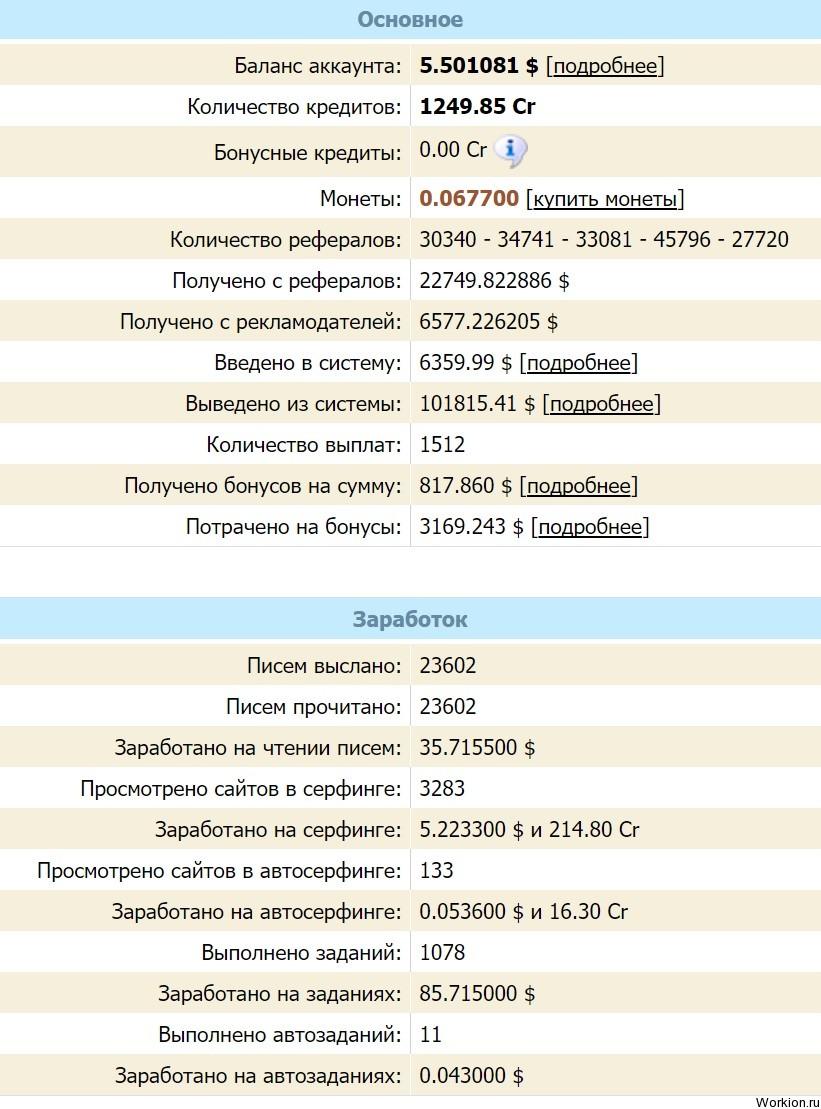 статистика wmmail