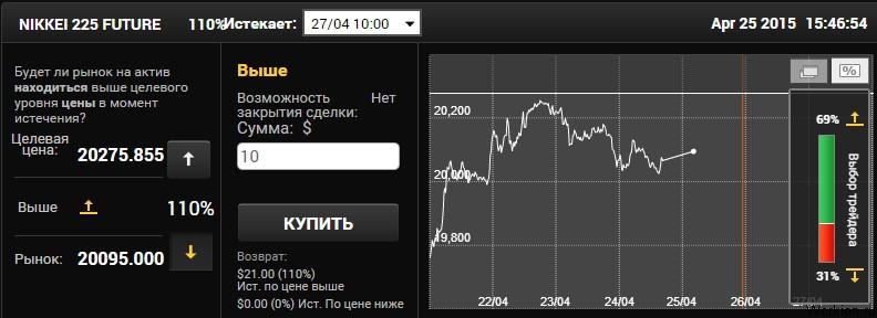 На каких биржах можно шортить биткоин-18