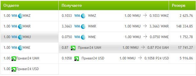Webmoney на Приват24