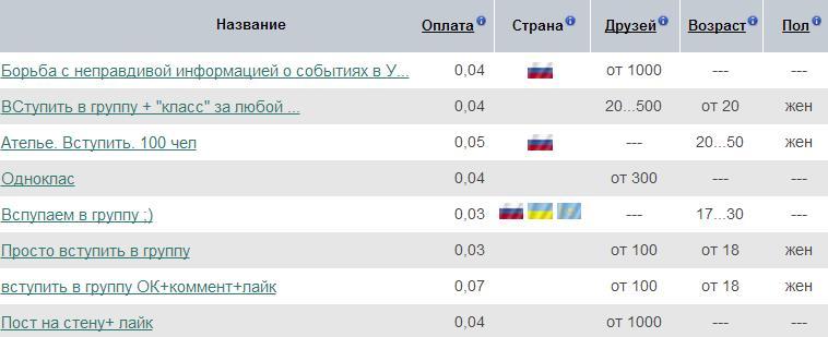 заработать на Одноклассниках