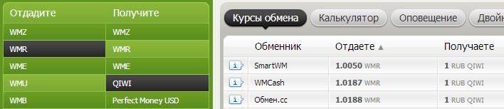 Platiwmbiz - выгодный обмен электронных валют(webmoney
