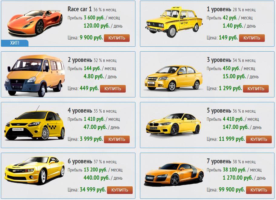 франшиза, полный как проверить была ли машина в такси Кемеровская область