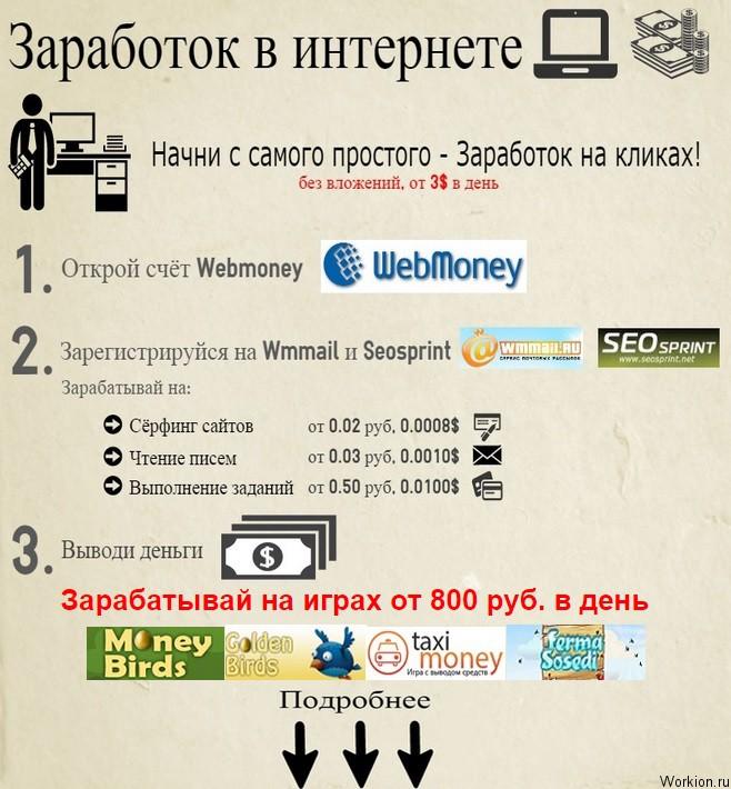 как бесплатно заработать деньги в интернете без вложений