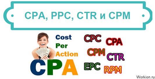 CPA, PPC, CTR и CPM