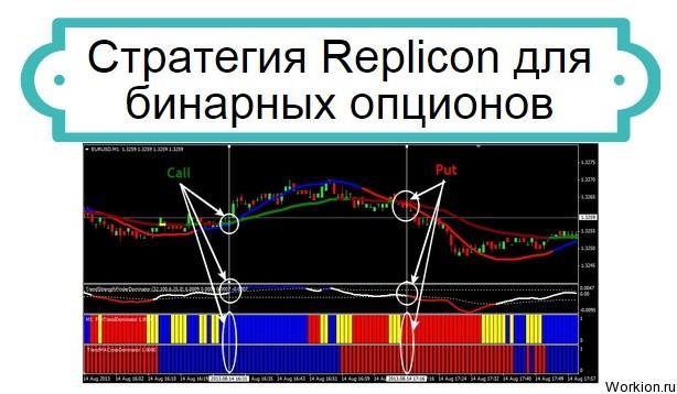 Стратегия Replicon