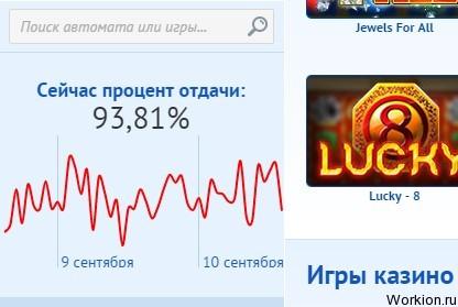 kazino-s-izmenyaemim-protsentom-otdachi