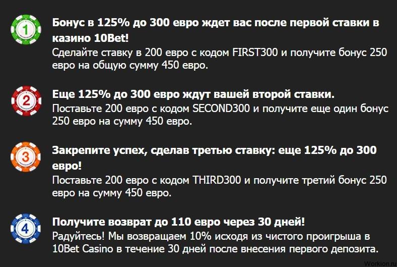 Игровые Автоматы Голдфишка Бесплатно