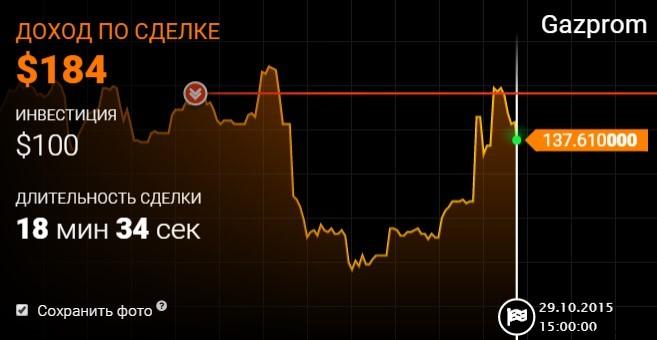 объявлений акции газпрома стоит ли покупать Аксессуары