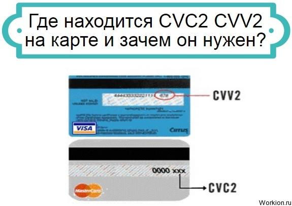 Где находится код cvv на карте