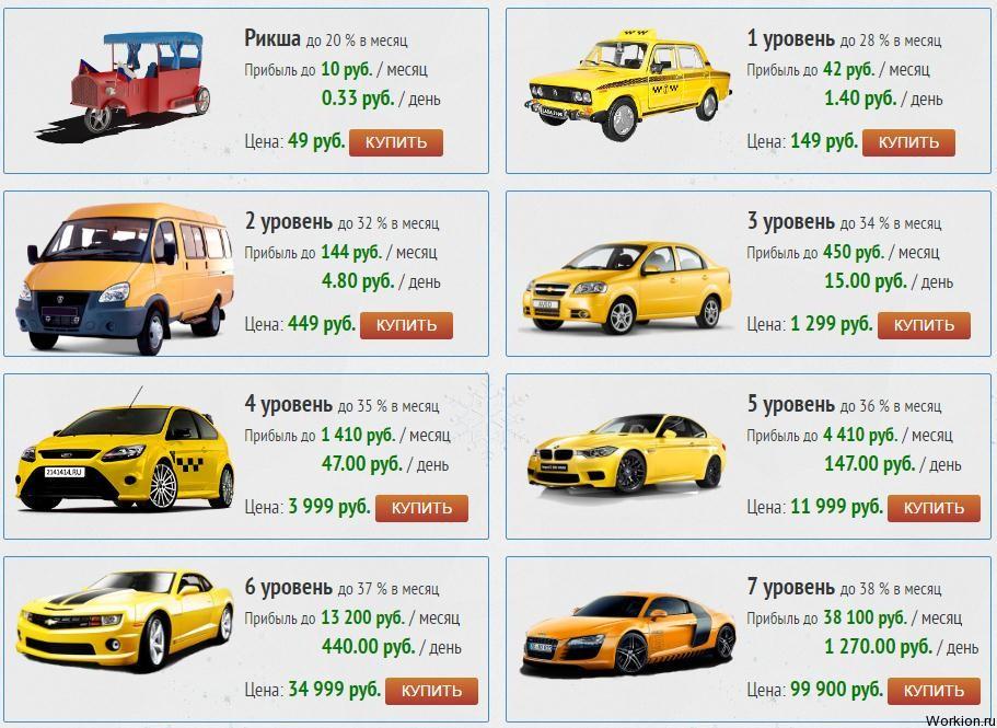 Московская биржа расписание торгов на праздники майские 1