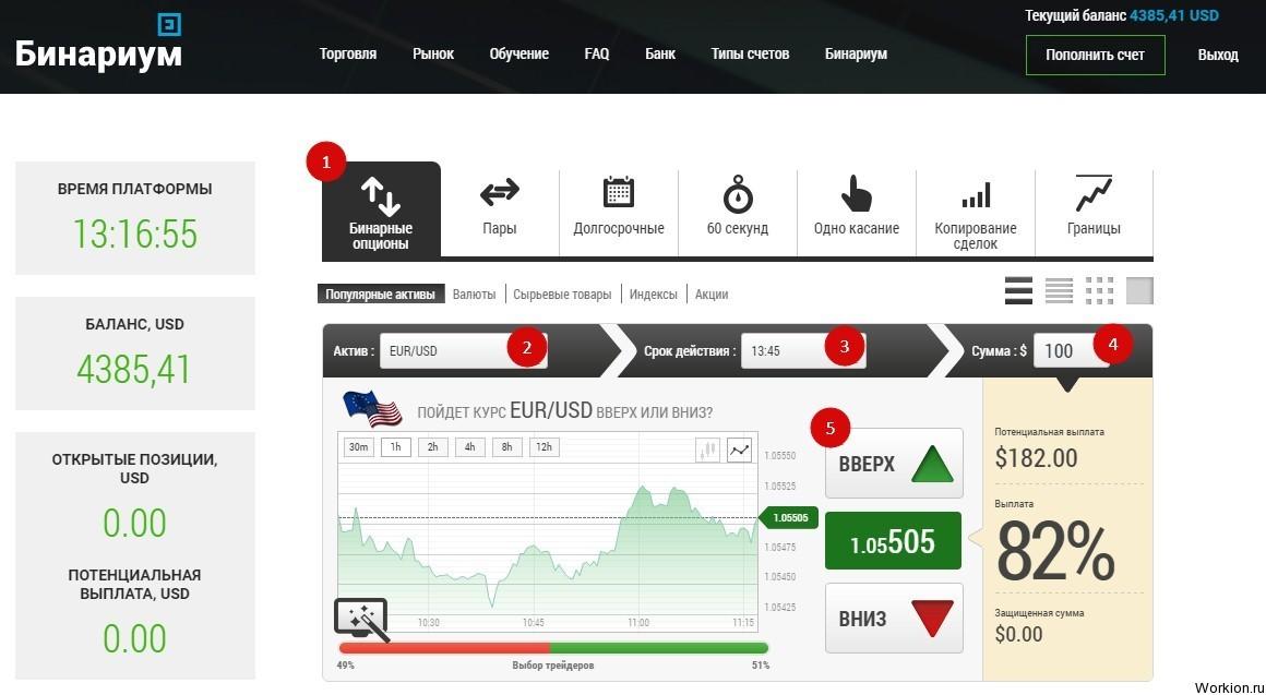 бинарные опционы торговля от 100 рублей