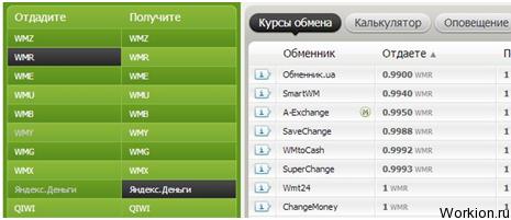Биржа криптовалют Обмен электронных валют Биткоин