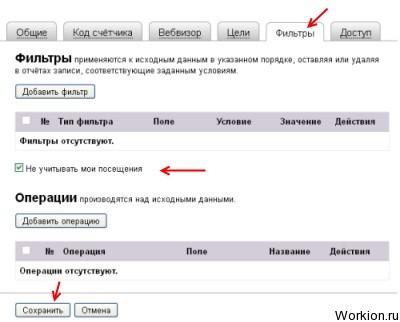 Яндекс Метрика – полезный инструмент