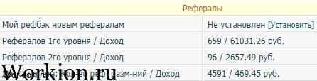 60 000 рублей с рефералов