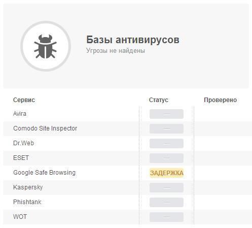 Мониторинг доменов через Dominder (проект закрыт)