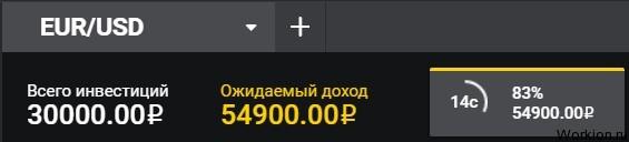 Как зарабатывать по 1000$ в интернете? много способов