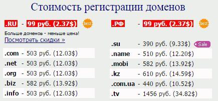Недорогие домены .ru и .рф