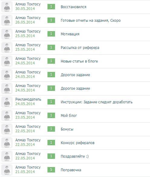 Защита от спама на Seosprint