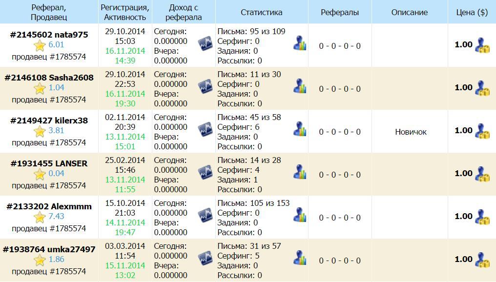 биржа рефералов