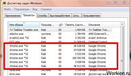 Почему Chrome работает после закрытия?