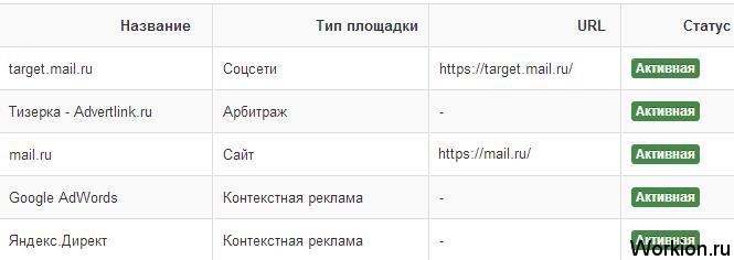 Clobucks - сеть партнерских программ