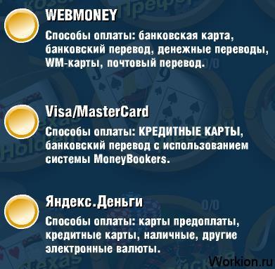 Игры на деньги от Rushplay