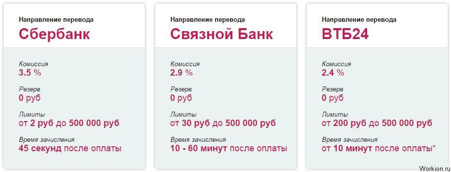 Вывод Webmoney на карту VISA или MasterCard