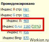 Как проверить индексацию сайта и страницы?