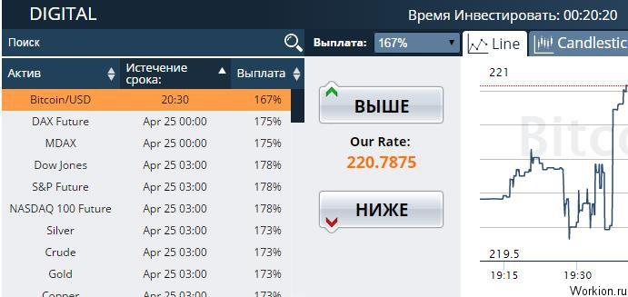 Брокер по опционам Optionbit