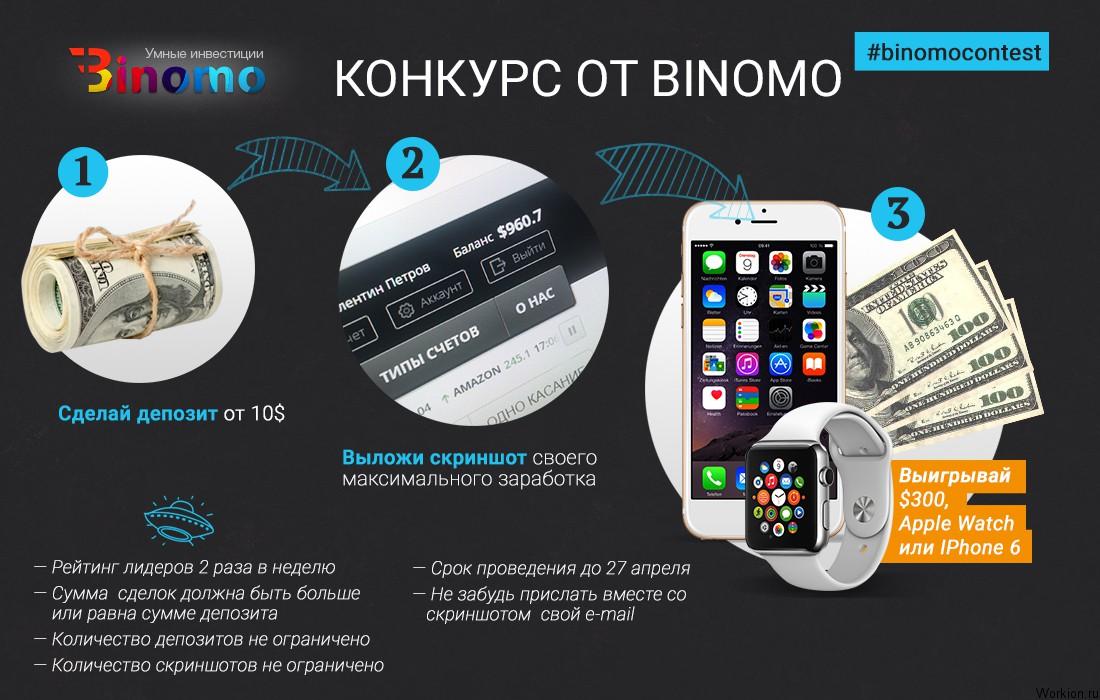 Бинарные опционы с Binomo