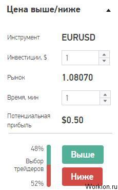 Бездепозитный бонус 500$ на бинарные опционы