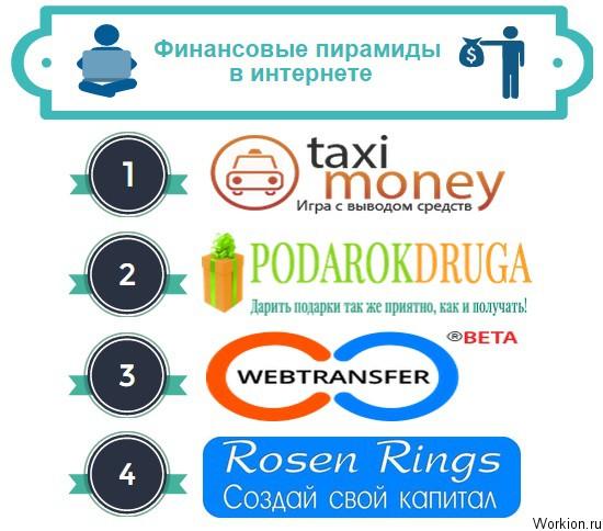 Изображение - Как правильно инвестировать деньги в пирамиду 888888888888889