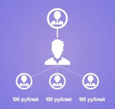 Преврати 100 рублей в 75 000 с Geometrika