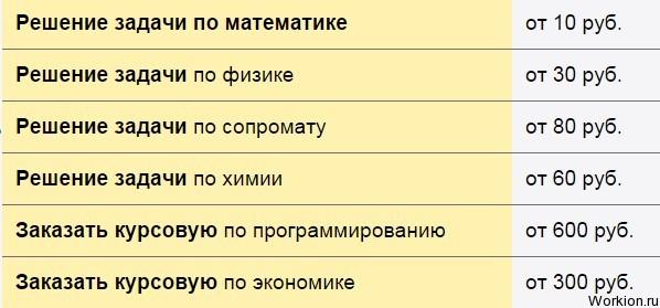 Заработок на задачах в Poluchizachet (скам)