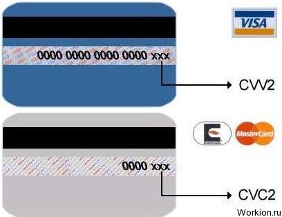 Как оплачивать картой в интернете?