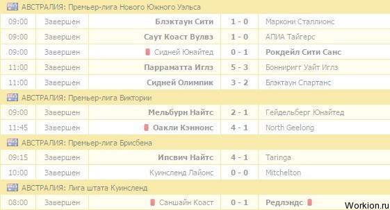 Сервис stavimstavki для ставок на спорт (проект закрыт)