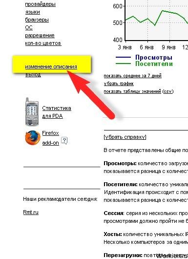 Как сделать гостевой доступ к Liveinternet?
