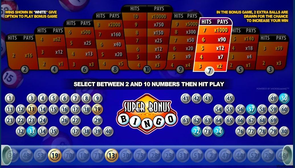 Бинго онлайн – интересная лотерея