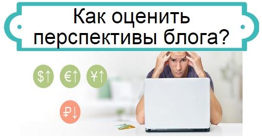 перспектива блога
