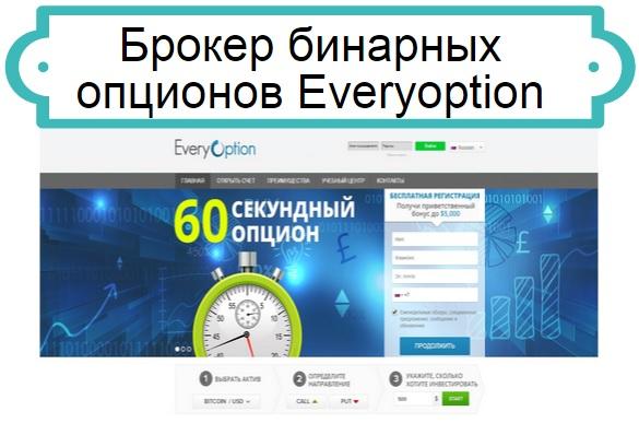 Everyoption