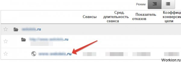 Гостевой доступ к Яндекс Метрике и Google Analytics