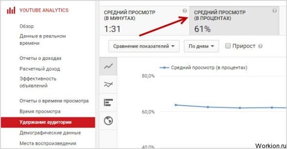 Что такое YouTube Red?