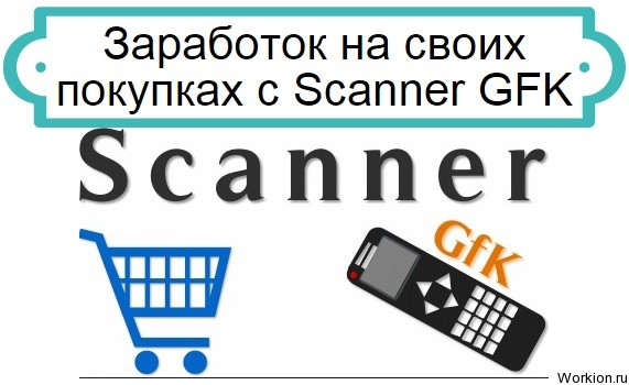Scanner GFK