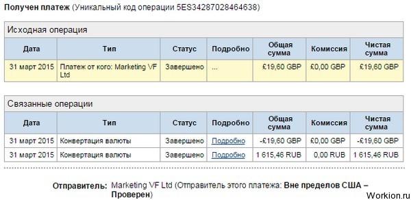 Самые прибыльные опросы на Vivatic