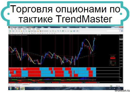 тактика TrendMaster