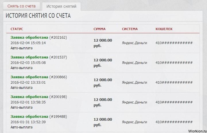 Что делать с рублями во время кризиса?