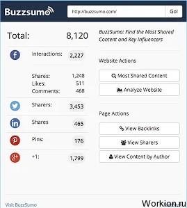Как узнать количество лайков и репостов страницы?