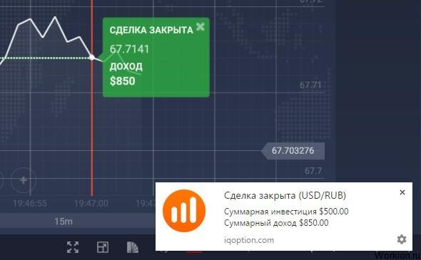 Как заработать на падении рубля?