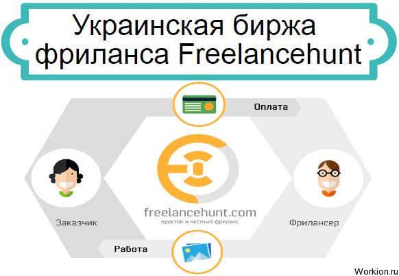 Freelancehunt